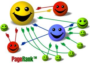 Google PageRank simple
